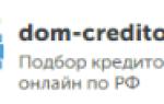 Дом займов: отзывы клиентов