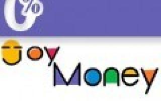 Взять быстрый кредит онлайн на карту без отказа в банке