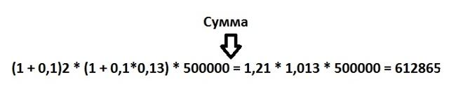 Как рассчитать проценты по займу: примеры