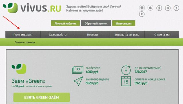 vivus: отзывы должников и клиентов