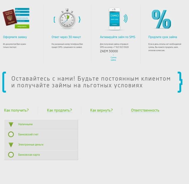 СМС финанс: онлайн заявка и нюансы по оформлению