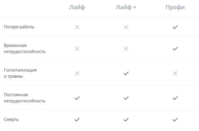 Кредит пенсионерам в банке ВТБ 24: условия