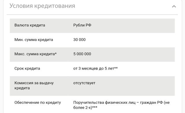 Со скольки лет дают кредит в Сбербанке: актуальная информация