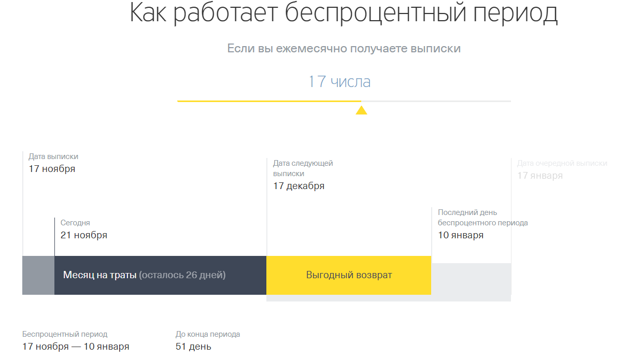 Просрочка по кредитной карте Тинькофф: отзывы клиентов о штрафах