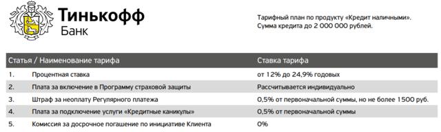 Тинькофф банк: кредит пенсионерам условия