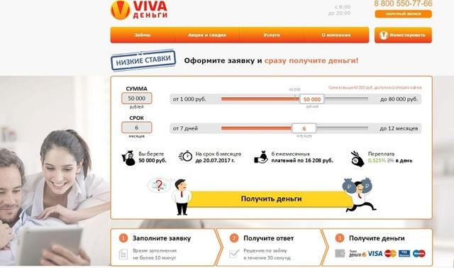 Вива деньги: онлайн заявка на кредит