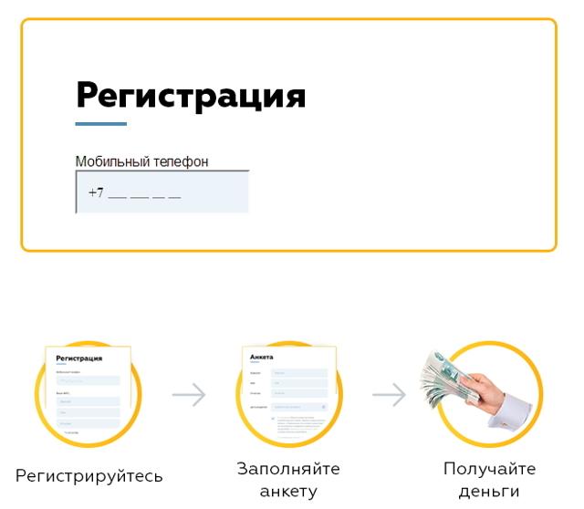 В Кармане займ - онлайн заявка