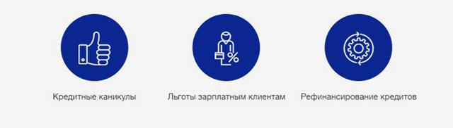 ВТБ займ: условия и оформление
