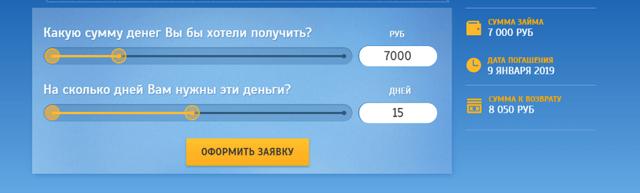 Выручайка займы: вход в личный кабинет и онлайн заявка