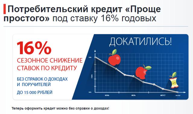 Кредит МТБанк на потребительские нужды без поручителей