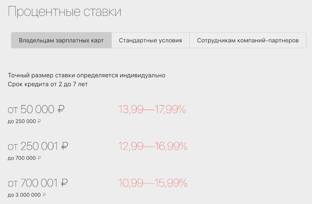 Альфа банк рефинансирование кредитов: условия