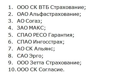 Аккредитованные страховые компании ВТБ 24: список
