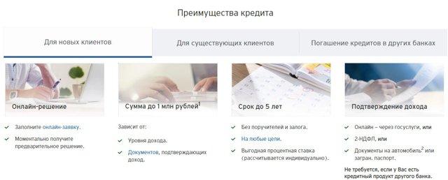Где взять кредит на операцию и на другие медицинские услуги