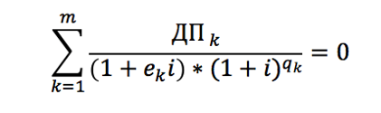 Как рассчитать платеж по кредитной карте Сбербанка на калькуляторе и по формуле, пример