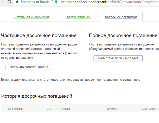 Досрочное погашение кредита в Сбербанке через Сбербанк онлайн: условия, образец