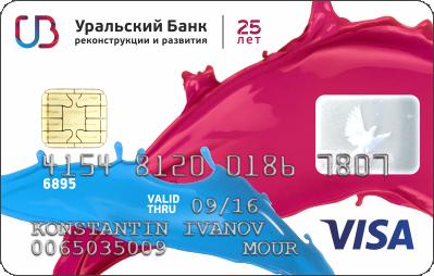 Рефинансирование кредитов в Беларусбанке: условия, документы и способы оформления