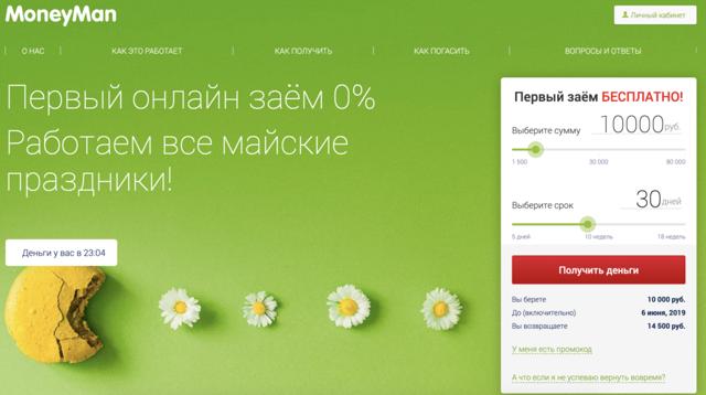 Деньги на карту онлайн срочно: как получить