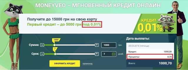 moneyveo: отзывы людей
